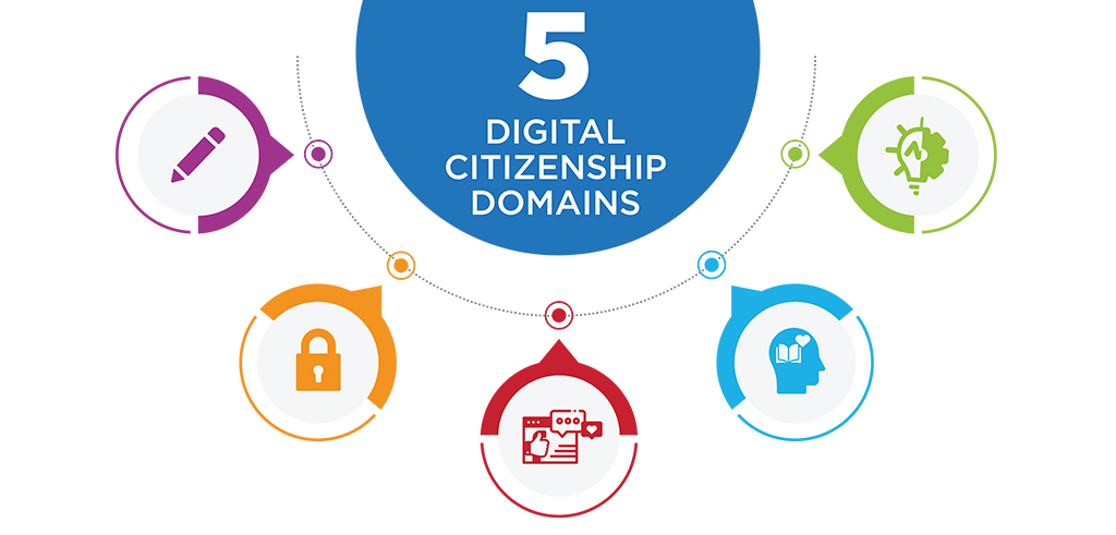 5 Digital Citizenship Domains